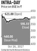 Godrej Agrovet shares gain 29% in stellar market debut