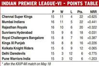 KKR could play spoilsport as SRH fights for a play-offs spot