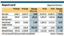 Jet Airways flies into Rs.397-cr profit on lower expenses