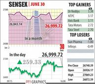 Market gets a 259-pt lift as economy shows traction