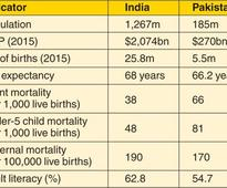 India v Pakistan: How neighbours stack up in key indicators