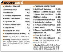 Where Chennai Super Kings went wrong in IPL final against Mumbai Indians