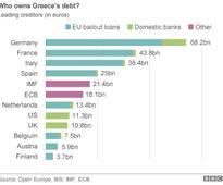 Varoufakis attacks Greece's creditors