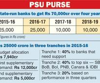 Bank bailout blueprint ready