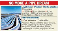 GAIL in pipeline push