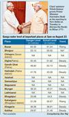Barrage battle in Modi court