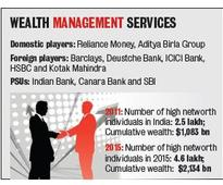 HSBC to Wind Up Wealth Management Biz in India