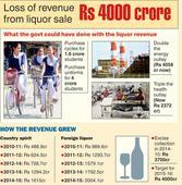 Bottled up: Liquor & crores