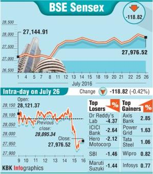 Sensex slips from 11-month high ahead of Fed, BoJ meets
