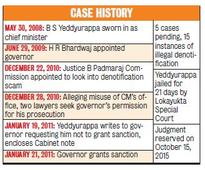HC: Governor Erred in Granting Okay for BSY's Prosecution