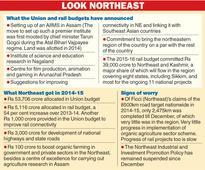 Budget fuels industry hopes