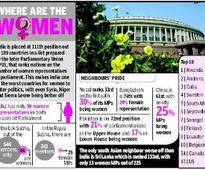 India fails floor test on women in parliament
