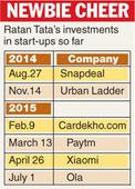 Ratan Tata chooses to take Ola ride